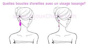 Comment porter des boucles d'oreilles quand ont as un visage en losange