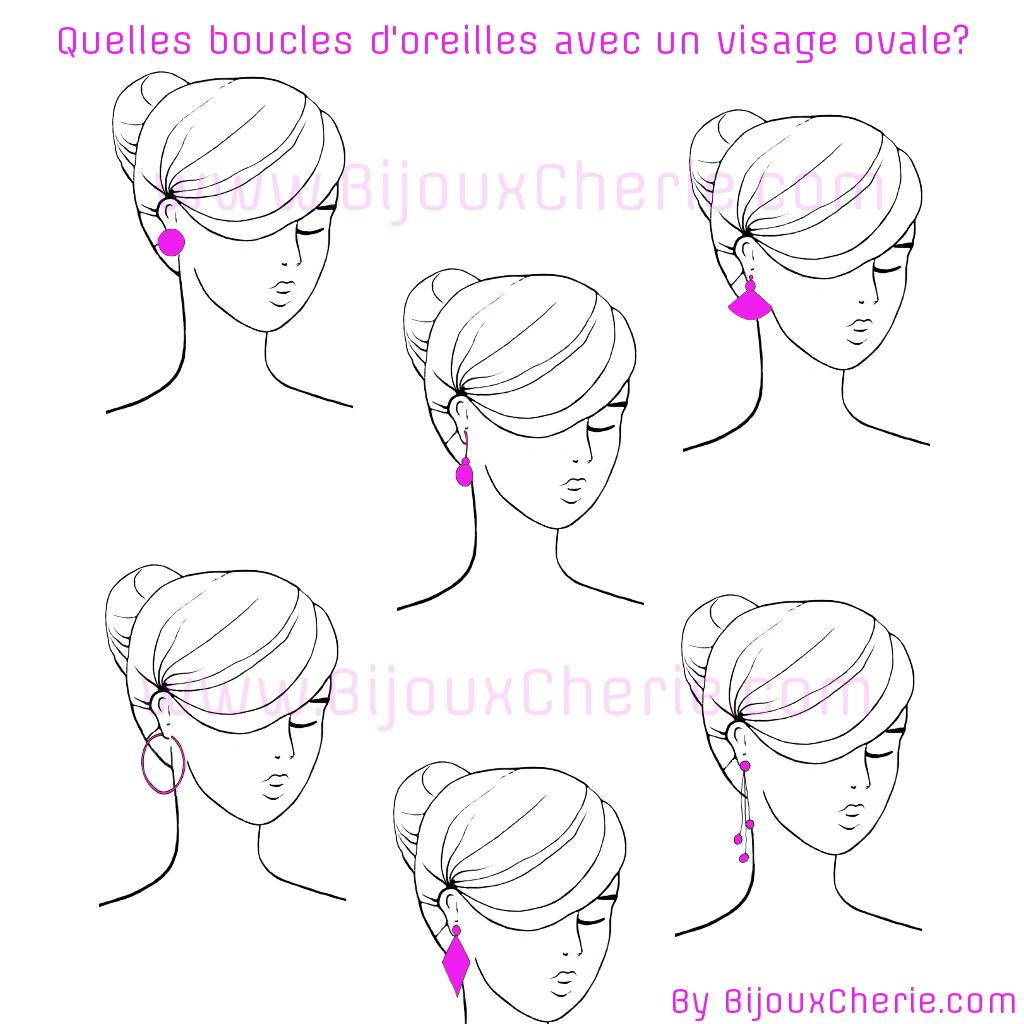 Comment porter des boucles d'oreilles quand ont as un visage ovale