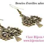 bijoux-arbre-de-vie-signification-symbole